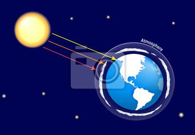 Fototapeta Atmosfera Ziemi i promieniowanie słoneczne
