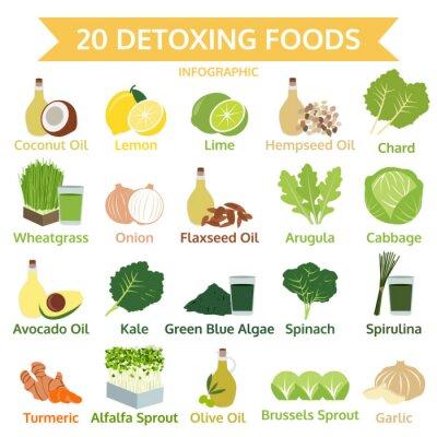 Fototapeta dwadzieścia detoxing żywności, informacje graficzne płaskim żywności, wektor