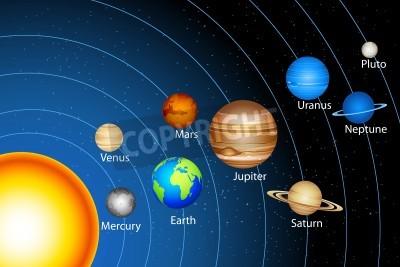 Fototapeta ilustracja układu słonecznego planet wokół słońca przedstawiający