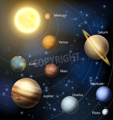 Fototapeta Ilustracja z planet naszego układu słonecznego z etykietami tekstowym Nazwa