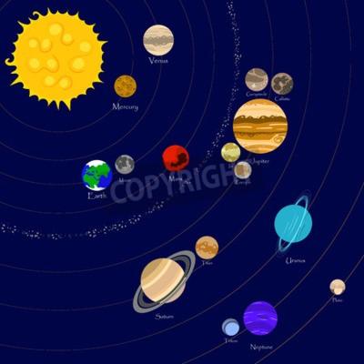 Fototapeta ilustracji wektorowych z gwiazd układu słonecznego, planet i księżyców