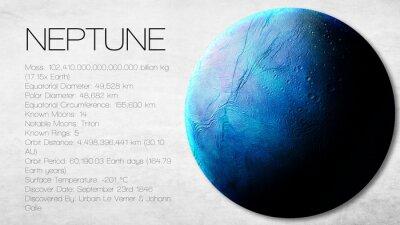 Fototapeta Neptune - Wysoka rozdzielczość Infografika przedstawia jeden z energii słonecznej
