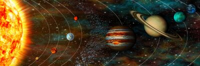 Fototapeta Panorama Solar System, planety w ich orbitach, ultrawide