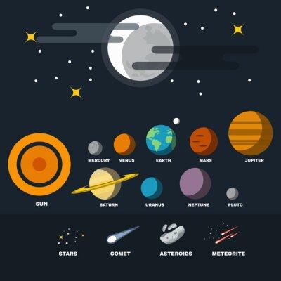 Fototapeta Planet Układu Słonecznego, gwiazdy, asteroidy, meteoryty i komety. Astronomia Materiały kursu. Galaxy Planety ustawiony. Rozgwieżdżone niebo z pełni księżyca. Wektor cyfrowych ilustracji.