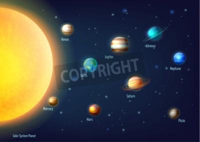 Fototapeta Solar System w tle z planety słońca i przestrzeni kosmicznej animowanych ilustracji wektorowych