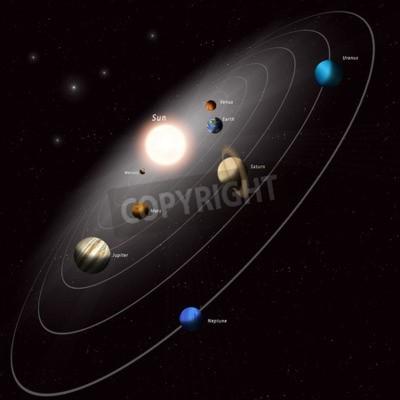 Fototapeta wszystkie planety Układu Słonecznego wokół Słońca