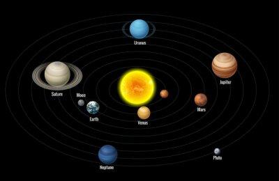 Fototapeta Wysokiej jakości izometryczne planet układu słonecznego.