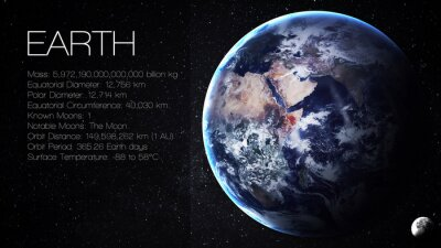 Fototapeta Ziemia - Wysoka rozdzielczość Infografika przedstawia jeden z energii słonecznej