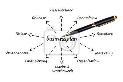 businessplan 2
