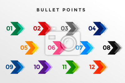 Naklejka direction number bullet points from one to twelve