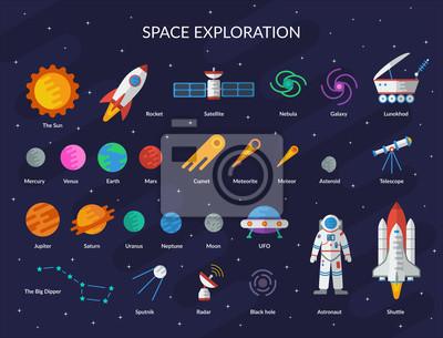 Naklejka Duży zestaw przestrzeni: planety, słońce, kometa, meteoryt, rakieta, UFO, satelita, astronauta, czarna dziura, prom, radar, Wielki Wóz, teleskop, mgławica, galaktyka, lunohod. Wektorowa płaska ilustra
