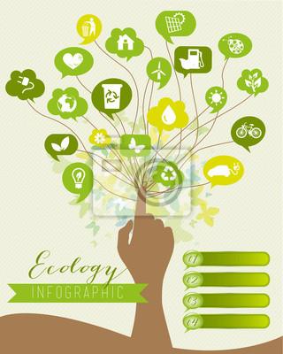 Naklejka Ekologia Infograficzna
