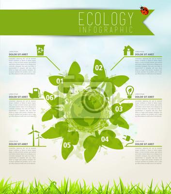 Naklejka Ekologia Infographic