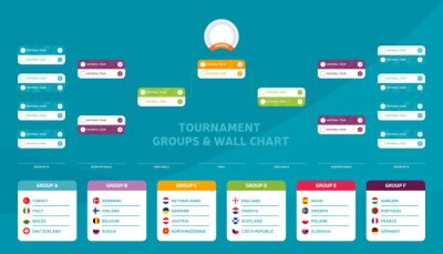Naklejka European football euro 2020 Match schedule tournament wall chart bracket football results table with flags and groups of European countries vector illustration