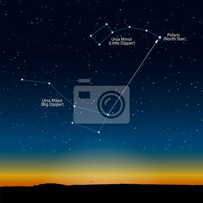 Naklejka Evening starry sky with the constellation of Ursa Major and Ursa Minor and the North Star.
