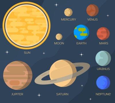 Naklejka Flat solar system