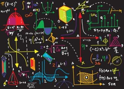 Naklejka Formuły fizyczne i zjawisko. ręcznie rysowane ilustracji. scien