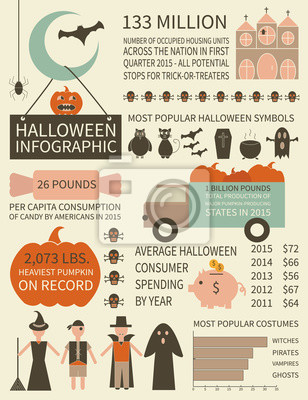 Halloween infographic - vector template design about scary holid