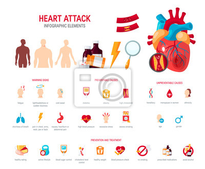 Naklejka Heart attack concept in flat style, vector