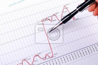 i wykresy sprzedaży