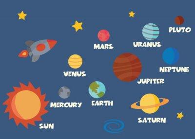 Naklejka Koncepcja systemu solarnego