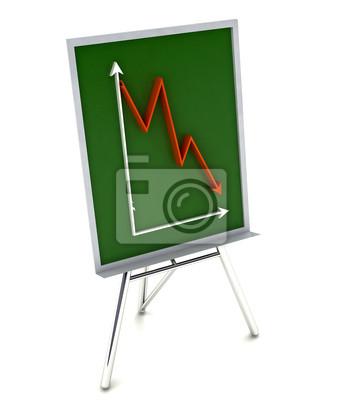 notice board statyw odosobniony czerwono wykresu