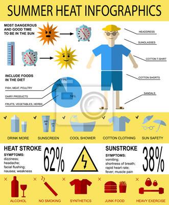 Opieki zdrowotnej infografiki o letnim udar cieplny, objawów i zapobiegania.