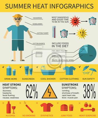 Opieki zdrowotnej infografiki o letnim udaru cieplnego, objawy i