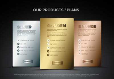 Naklejka Product cards features schema template - gold, silver, bronze membership