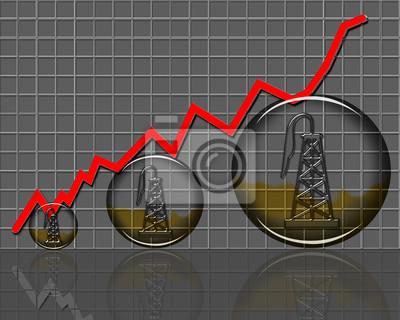Produkcja oleju rośnie w Ameryce.