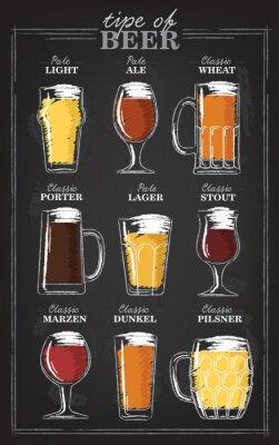 Naklejka Rodzaje piwa. Wizualny przewodnik po rodzajach piwa. Różne rodzaje piwa w zalecanych szklankach. Ilustracji wektorowych