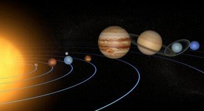 Naklejka Sistema Solare Pianeti Spazio Universo jedynym