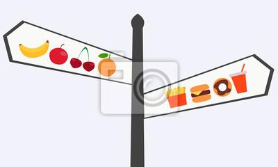 Wybór żywności