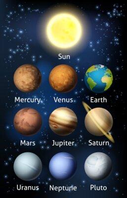 Obraz Planety Układu Słonecznego