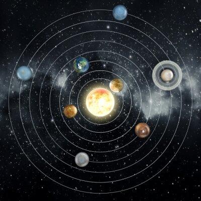 Obraz Układ Słoneczny
