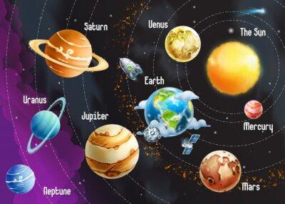 Obraz Układ Słoneczny planet, ilustracji wektorowych poziomej