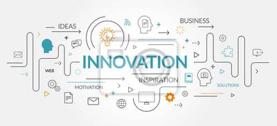 Plakat Banner innowacji