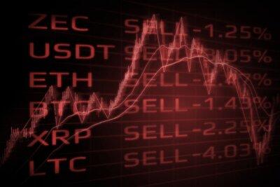 Crypto rynku paniki sprzedaży koncepcji paniki. Podwójna ekspozycja na spadek ceny waluty kryptograficznej i wykres techniczny. Oba w kolorze czerwonym wskazują na etap niedźwiedzi.
