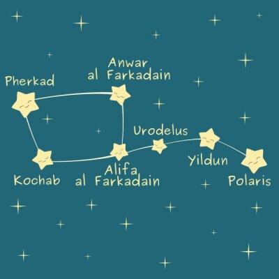 Plakat Cute cartoon niewiele konstelacja Czerpak z nazwą ilustracji wektorowych gwiazdek