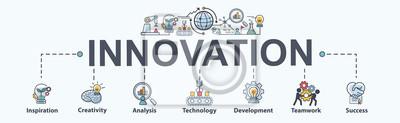 Plakat Ikona sieci web baner innowacji dla biznesu, inspiracji, badań, analizy, rozwoju i technologii nauki. Minimalny wektorowy infographic.