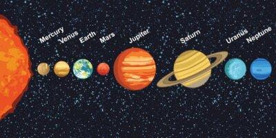 Plakat ilustracja układu słonecznego planet wokół słońca przedstawiający
