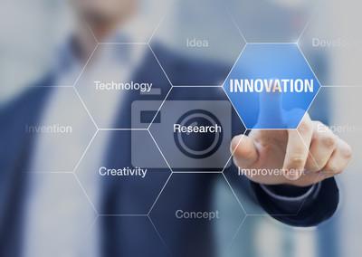 Plakat Innowacja koncepcja przedstawiona przez konsultanta w zakresie zarządzania na my