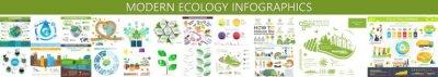 Plakat Modern ecology infographics. Green ecology info graphics, environment, ecology infographic elements. Environmental risks, ecosystem. Template.