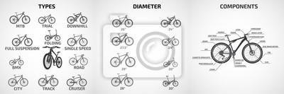 Plakat Rowery wektorowe różnych typów, średnice kół, do sportu i rekreacji, schemat nowoczesnego roweru.
