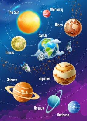 Plakat Układ Słoneczny planet, ilustracji wektorowych pionowe