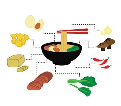 Plakat vector of noodles and chopsticks with link of many ingredient