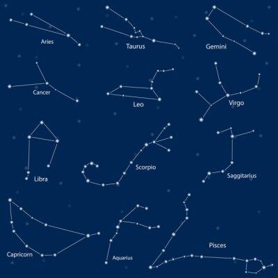 Plakat Сonstellation ze znaków zodiaku, ilustracji wektorowych