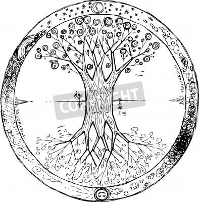 Plakat Yggdrasil Celtic Drzewo życia Mandala