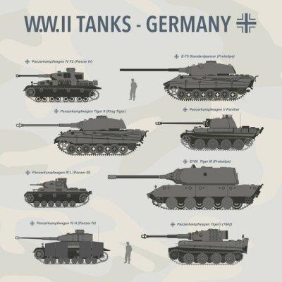 Tapeta Ilustracja wektorowa wojskowych płaskie zestaw ilustracji niemieckiej II wojny światowej. pojazd w profilu i plan