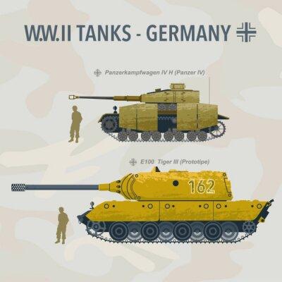 Tapeta Wojskowy czołg płaskie wektorowej niemieckiej II wojny światowej. pojazd w profilu
